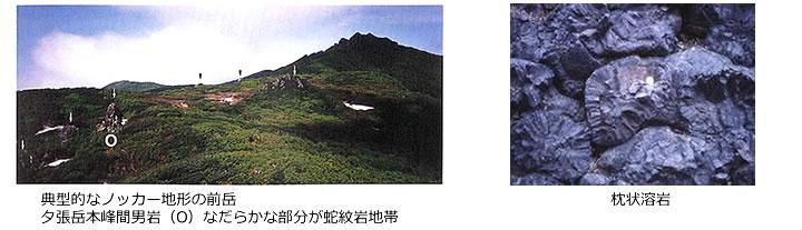 枕状溶岩・ノッカー地形